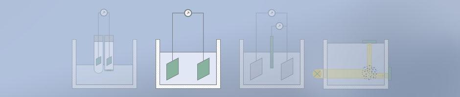 Conductivity process diagram